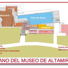 Neocueva y Museo de Altamira